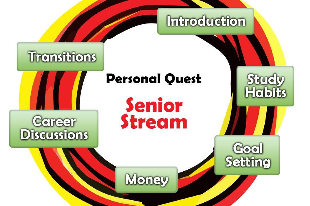 The Personal Quest - Senior Stream